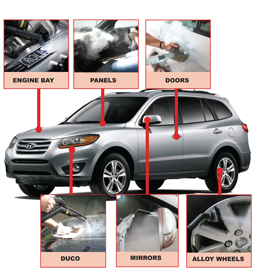 Car Exterior Cleaning Infographic